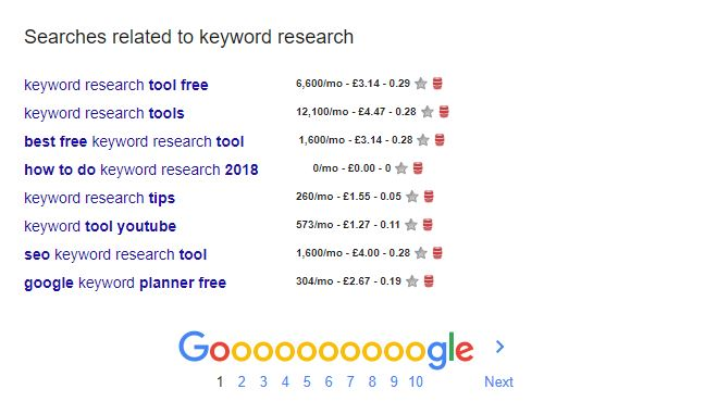 google related keywords with keywords everywhere data