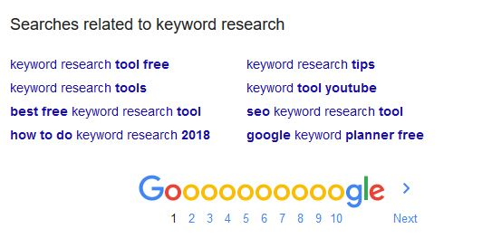 google related searches for keyword idea